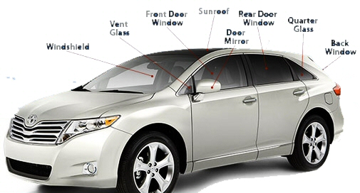 Diagram Of Car Glass Part Names Auto Glass Mississauga Brampton Blog